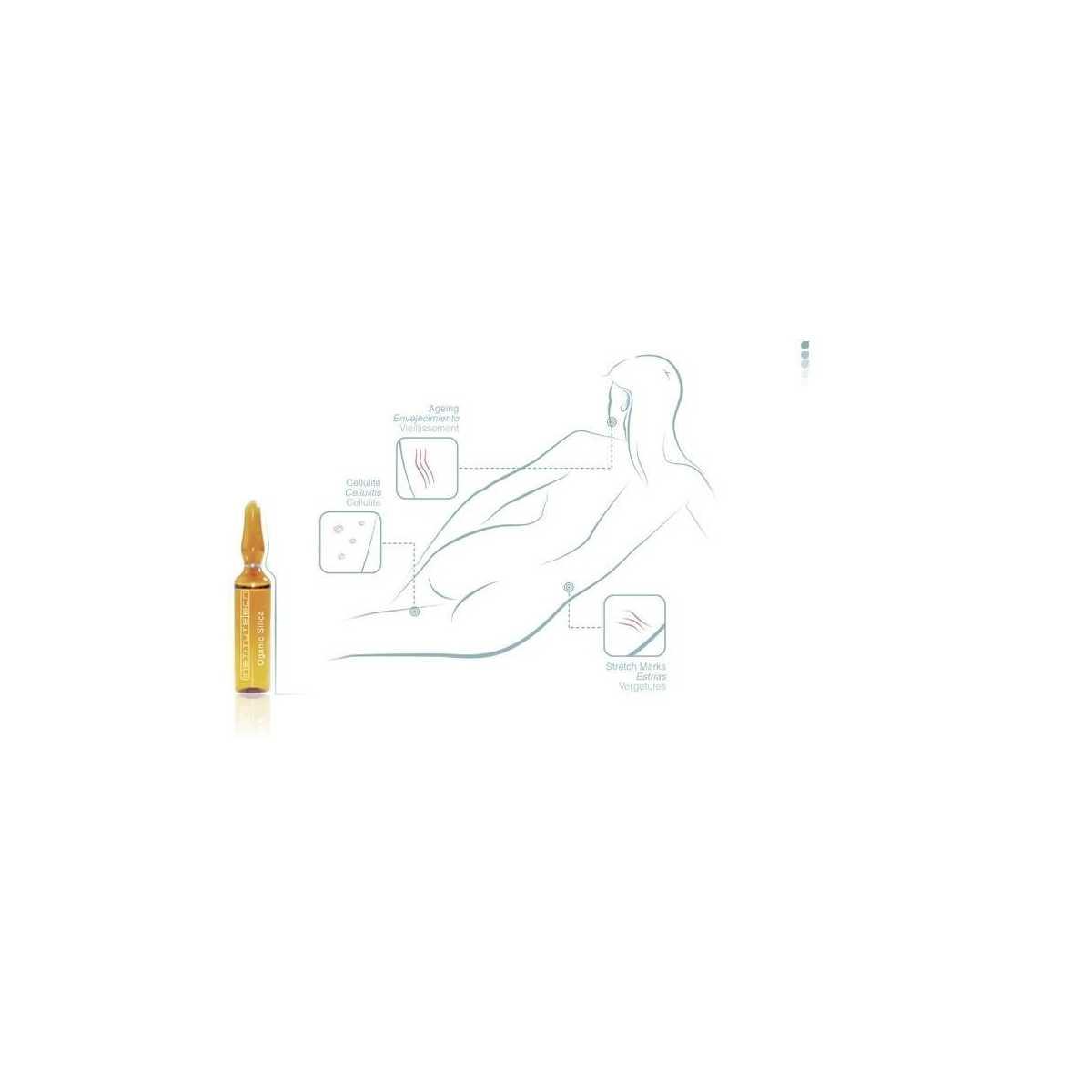 Ampolla de silicio orgánico